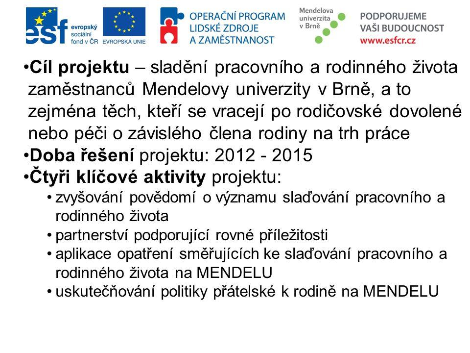 Doba řešení projektu: 2012 - 2015 Čtyři klíčové aktivity projektu: