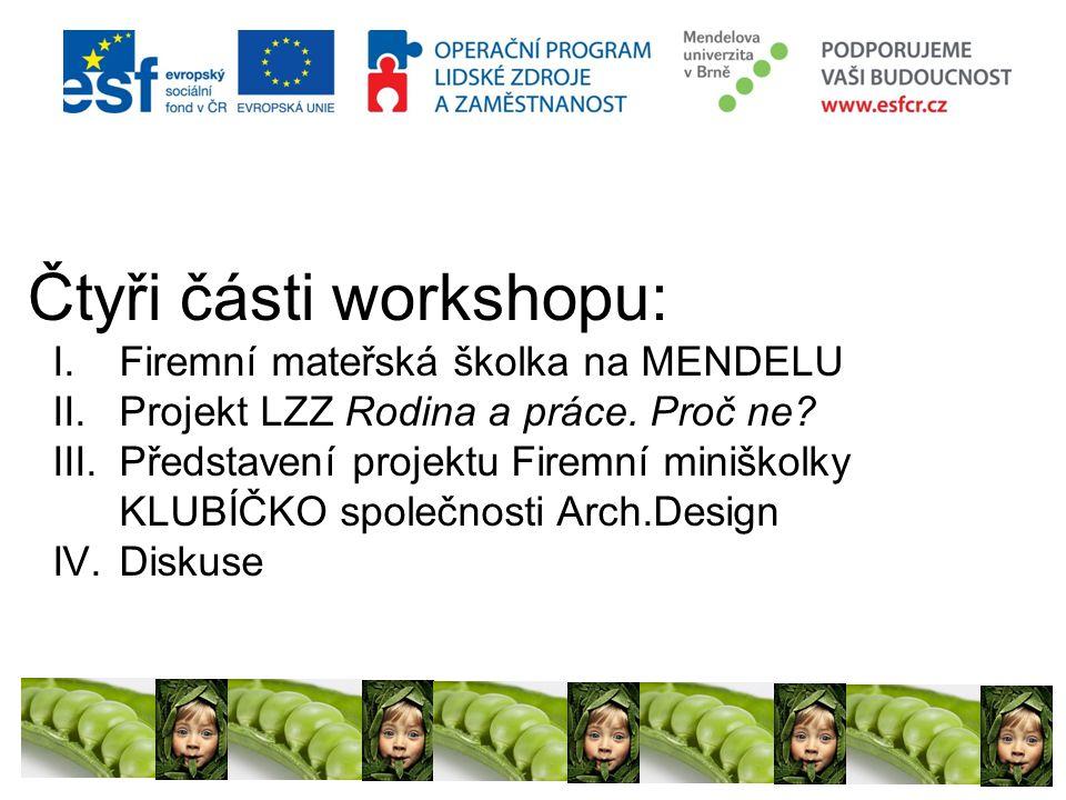 Čtyři části workshopu:
