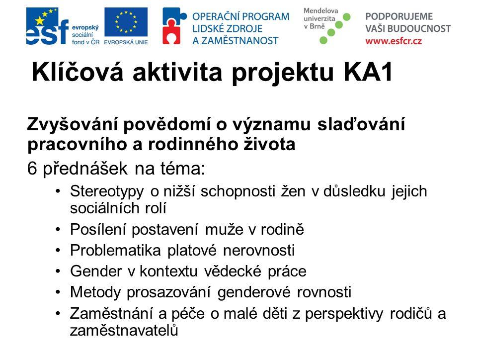 Klíčová aktivita projektu KA1
