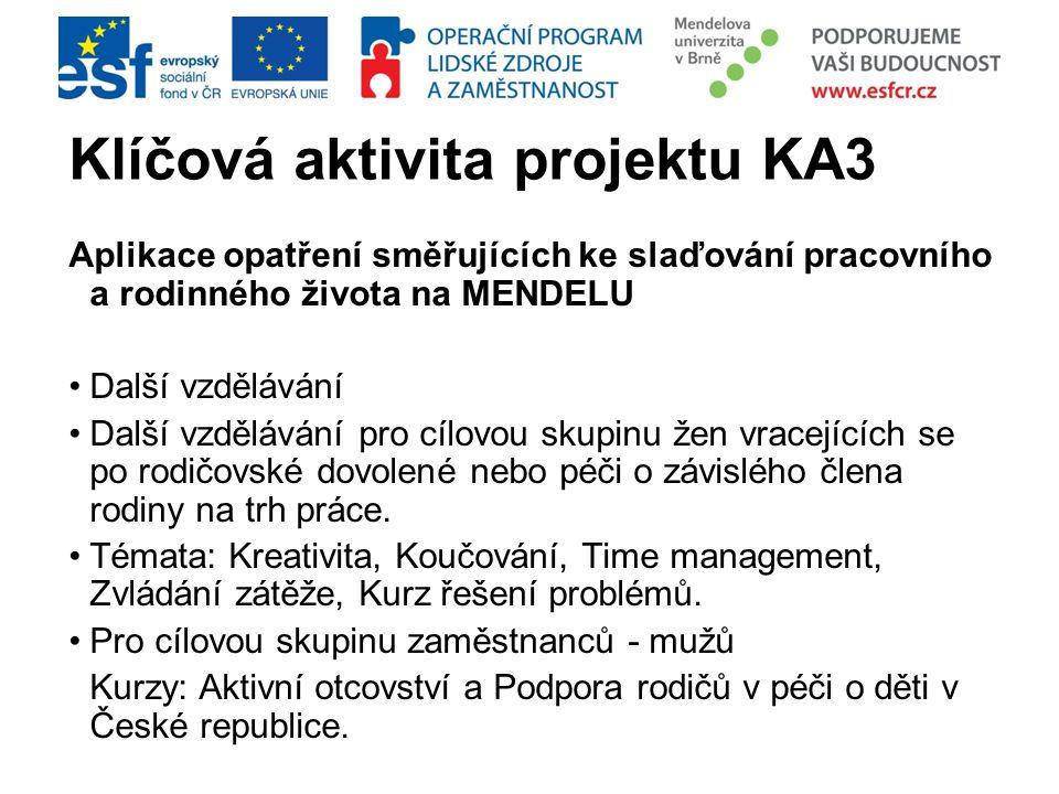 Klíčová aktivita projektu KA3