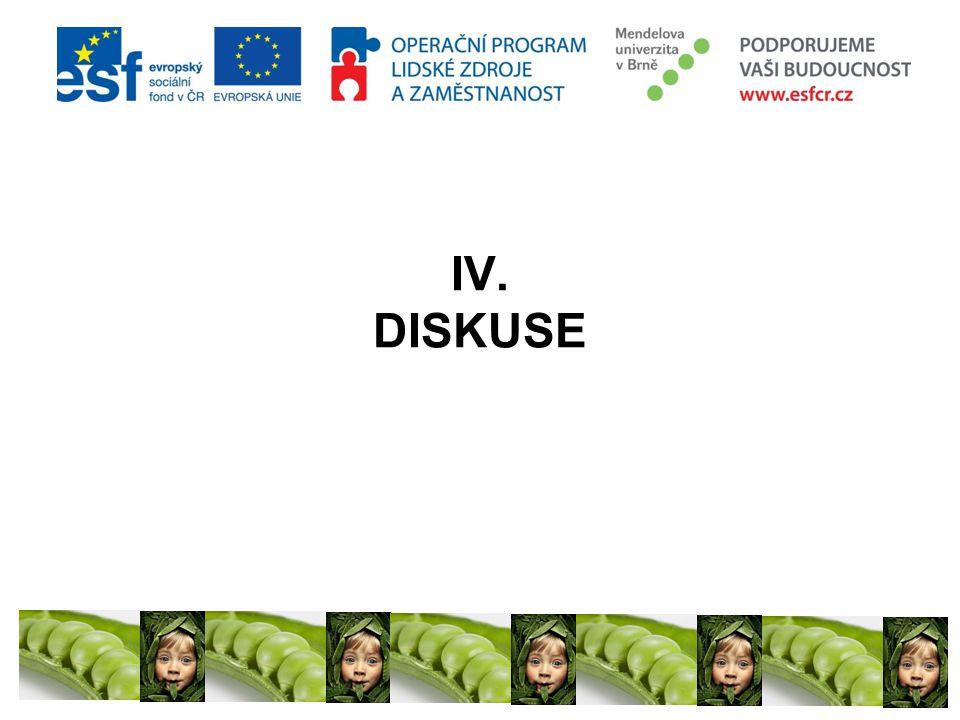 IV. DISKUSE 39