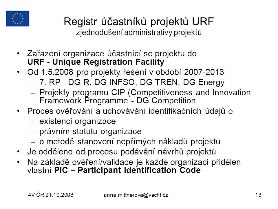 Registr účastníků projektů URF zjednodušení administrativy projektů