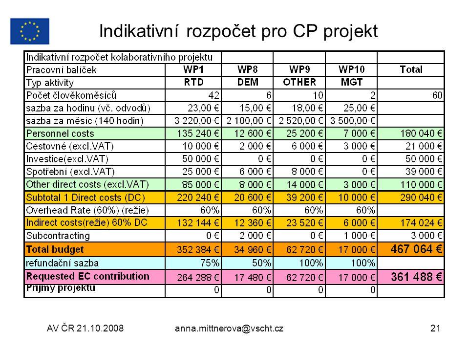 Indikativní rozpočet pro CP projekt