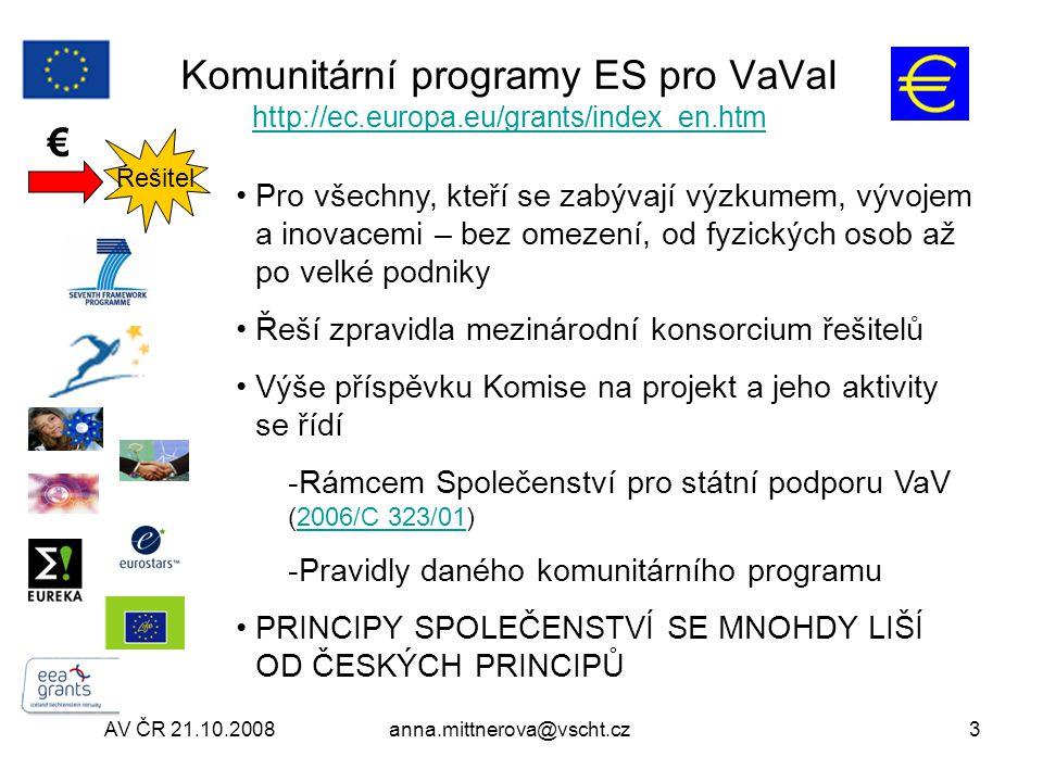 Komunitární programy ES pro VaVaI http://ec.europa.eu/grants/index_en.htm