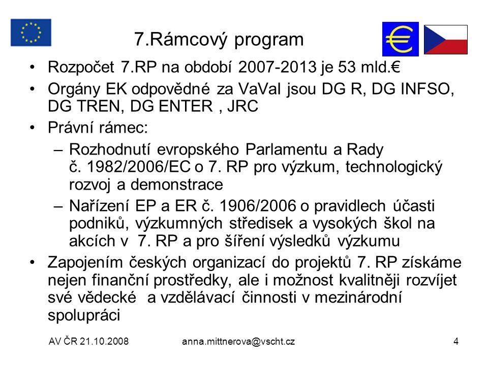 7.Rámcový program Rozpočet 7.RP na období 2007-2013 je 53 mld.€