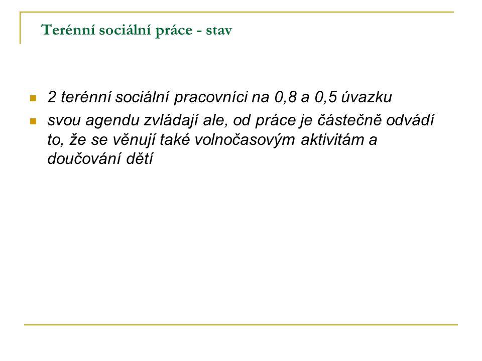 Terénní sociální práce - stav
