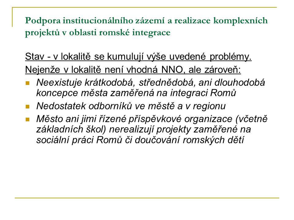 Podpora institucionálního zázemí a realizace komplexních projektů v oblasti romské integrace