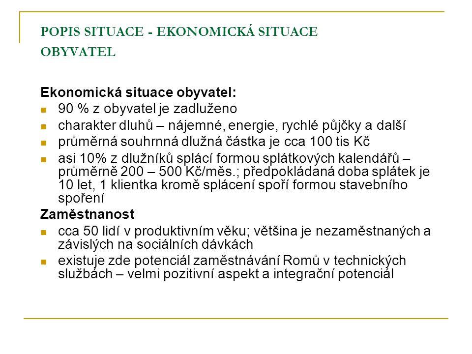 POPIS SITUACE - EKONOMICKÁ SITUACE OBYVATEL