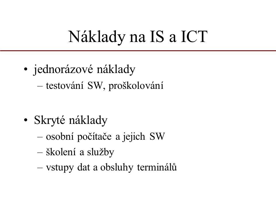 Náklady na IS a ICT jednorázové náklady Skryté náklady