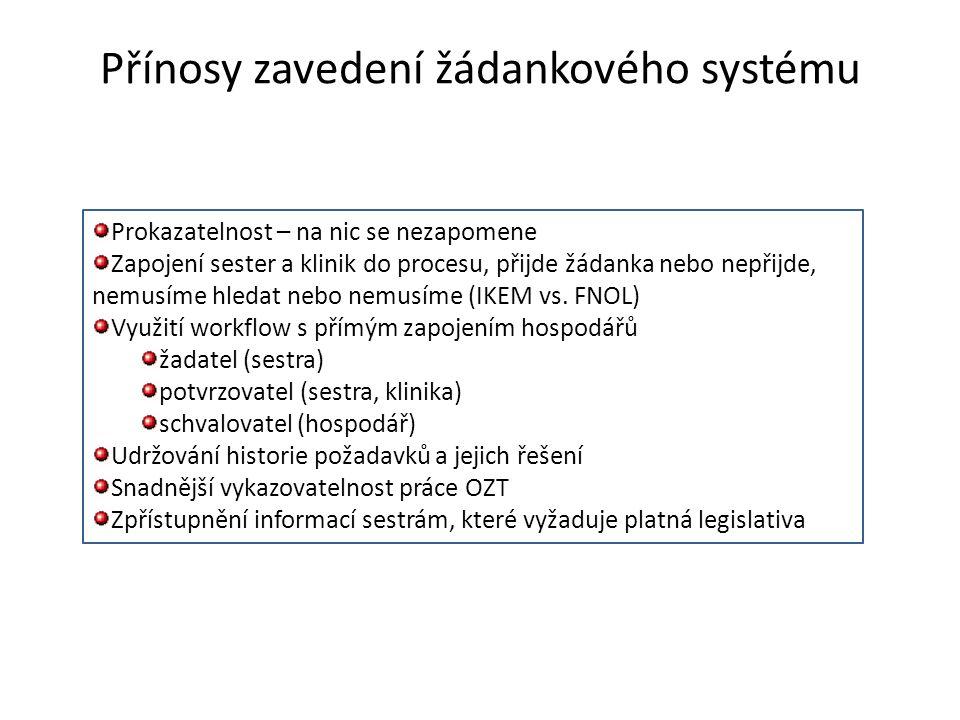 Přínosy zavedení žádankového systému