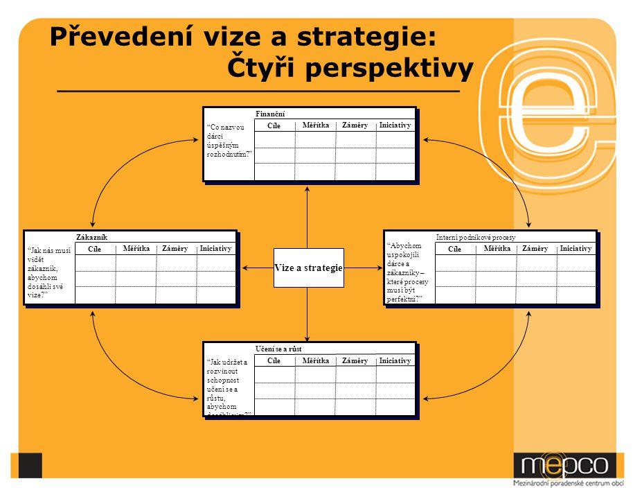 Převedení vize a strategie: Čtyři perspektivy