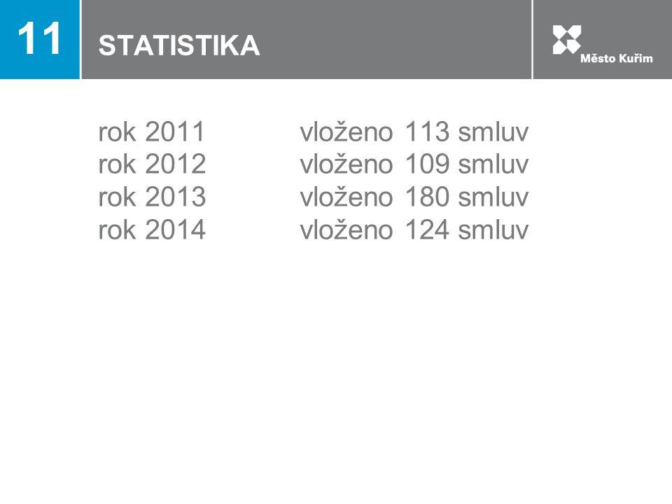 11 STATISTIKA.