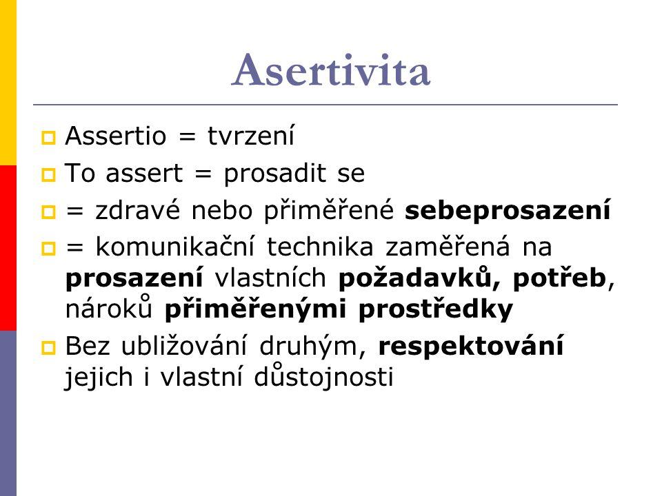 Asertivita Assertio = tvrzení To assert = prosadit se