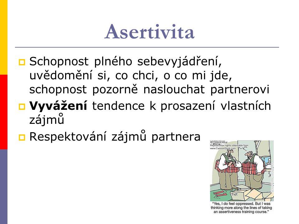 Asertivita Schopnost plného sebevyjádření, uvědomění si, co chci, o co mi jde, schopnost pozorně naslouchat partnerovi.