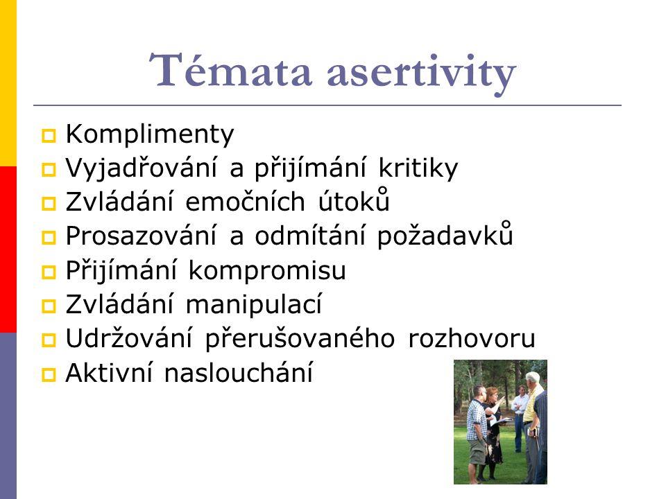 Témata asertivity Komplimenty Vyjadřování a přijímání kritiky