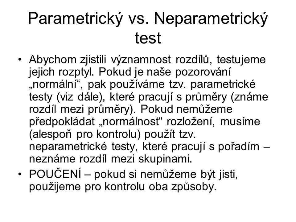 Parametrický vs. Neparametrický test