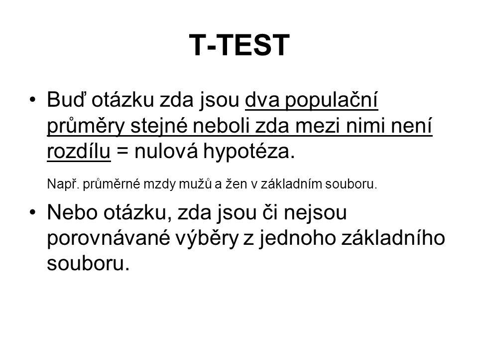 T-TEST Buď otázku zda jsou dva populační průměry stejné neboli zda mezi nimi není rozdílu = nulová hypotéza.