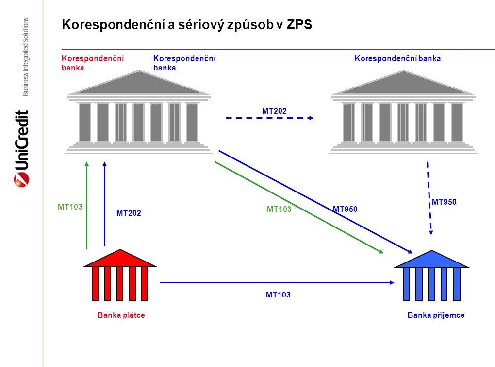 Korespondenční a sériový způsob v ZPS