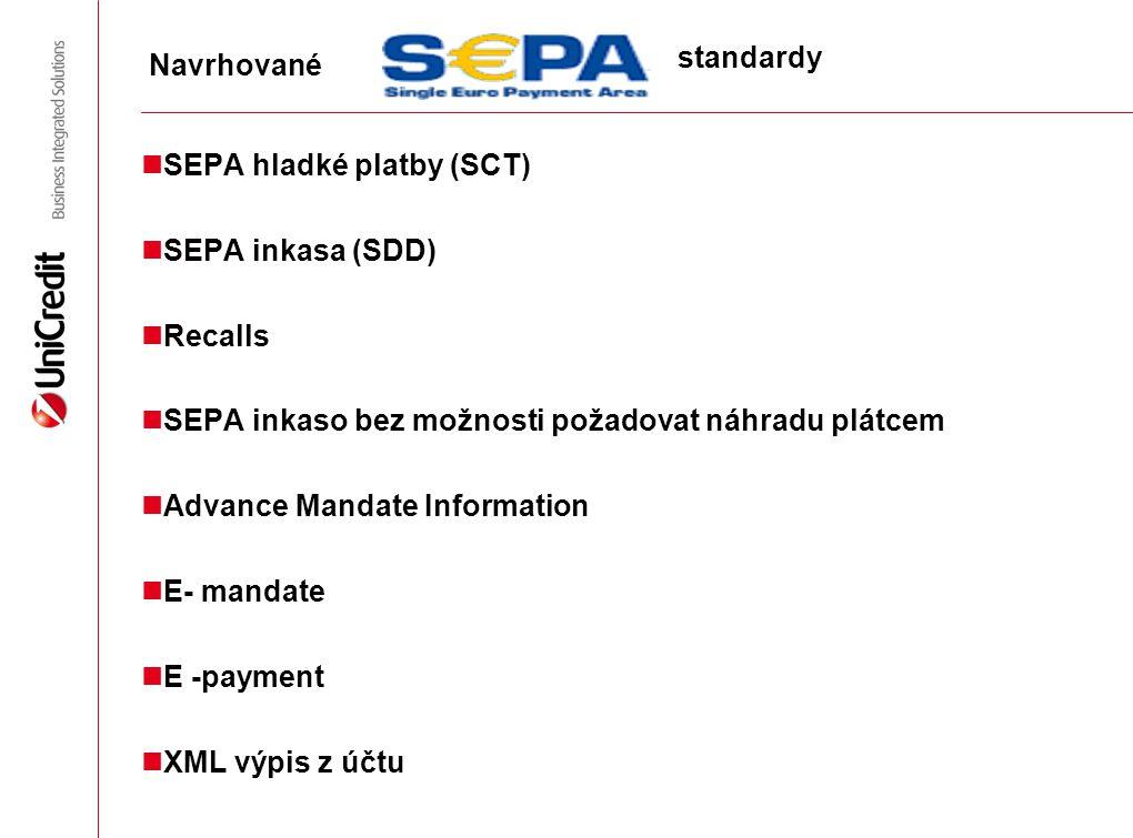 standardy Navrhované. SEPA hladké platby (SCT) SEPA inkasa (SDD) Recalls. SEPA inkaso bez možnosti požadovat náhradu plátcem.