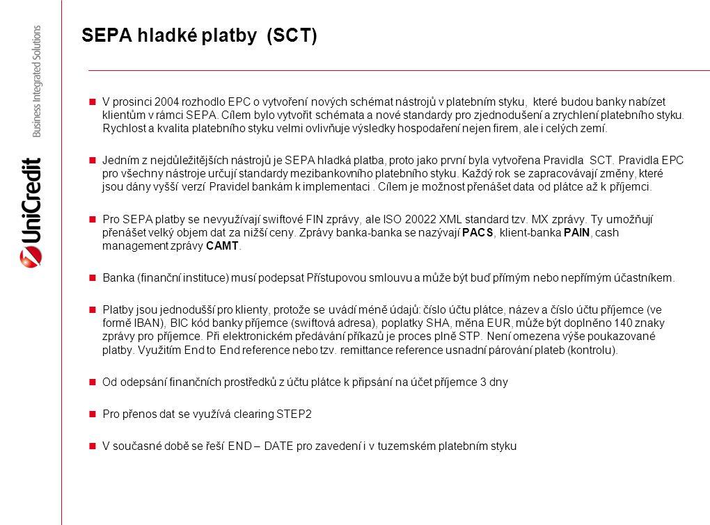 SEPA hladké platby (SCT)