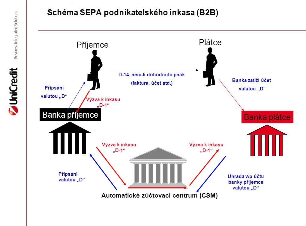 Schéma SEPA podnikatelského inkasa (B2B)