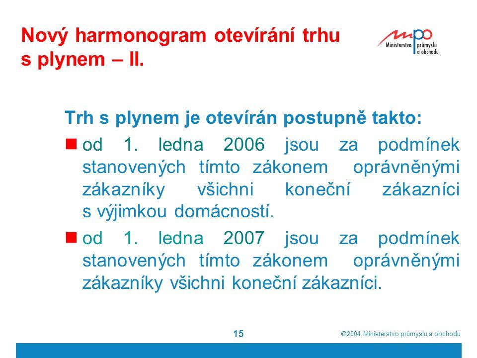 Nový harmonogram otevírání trhu s plynem – II.
