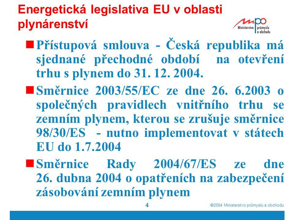 Energetická legislativa EU v oblasti plynárenství