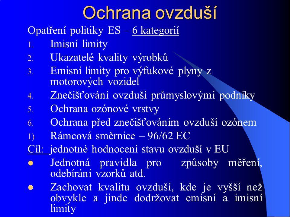 Ochrana ovzduší Opatření politiky ES – 6 kategorií Imisní limity