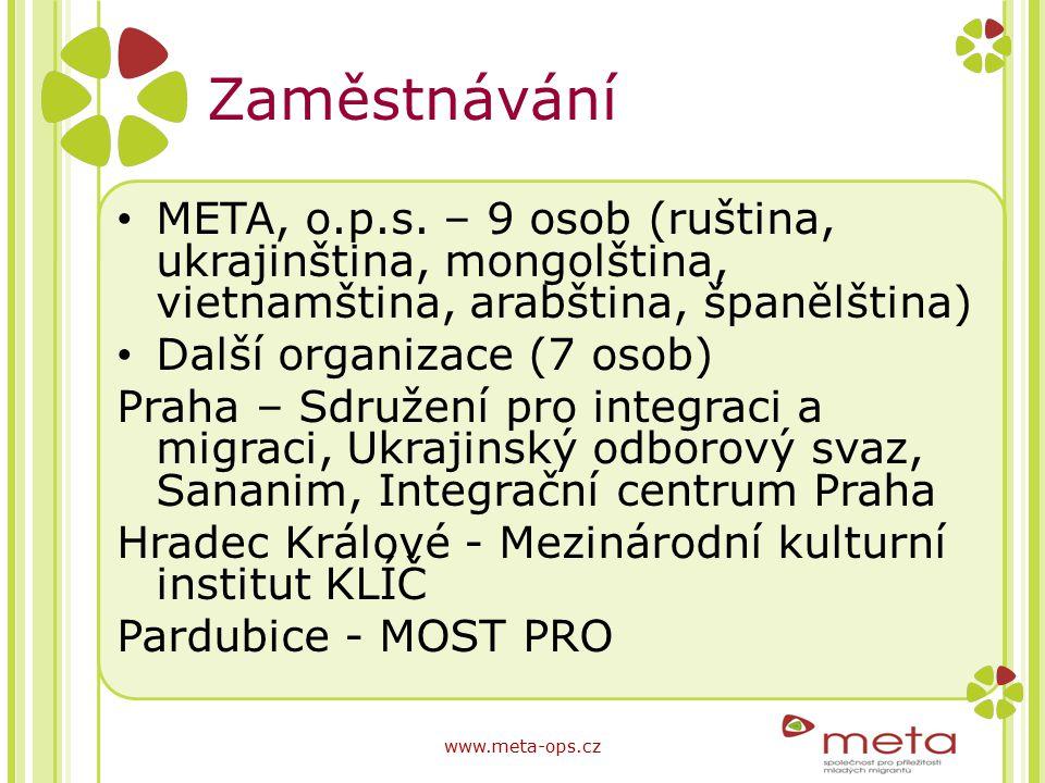 Zaměstnávání META, o.p.s. – 9 osob (ruština, ukrajinština, mongolština, vietnamština, arabština, španělština)