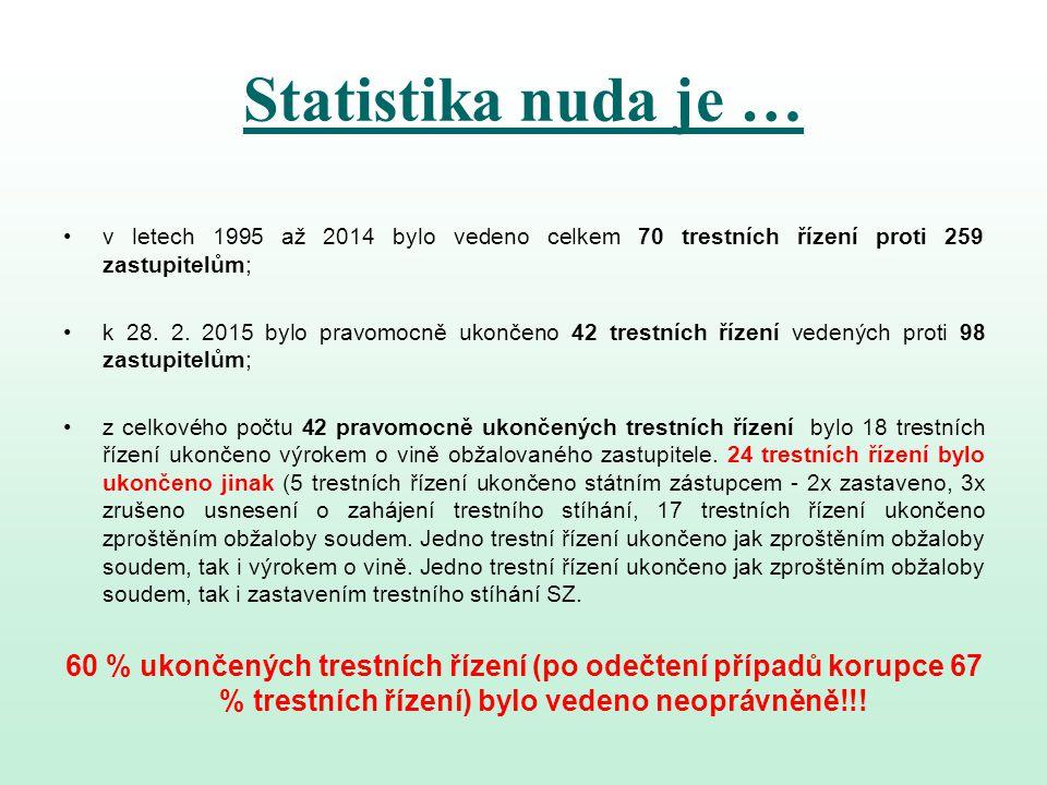 Statistika nuda je … v letech 1995 až 2014 bylo vedeno celkem 70 trestních řízení proti 259 zastupitelům;