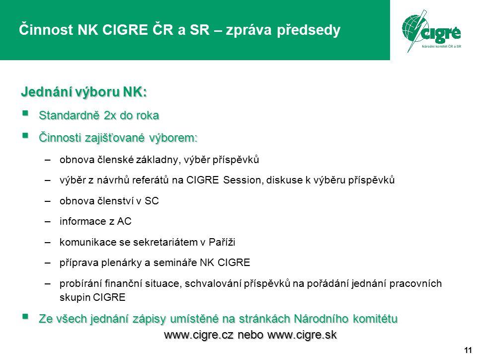 Činnost NK CIGRE ČR a SR – zpráva předsedy