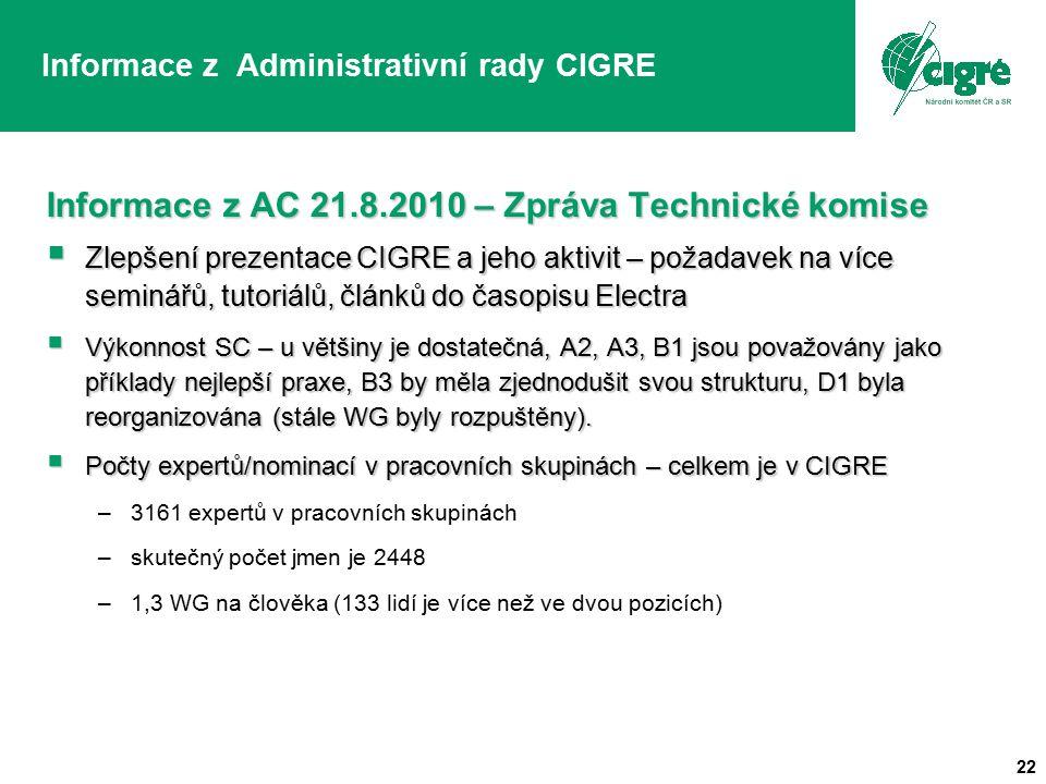 Informace z Administrativní rady CIGRE
