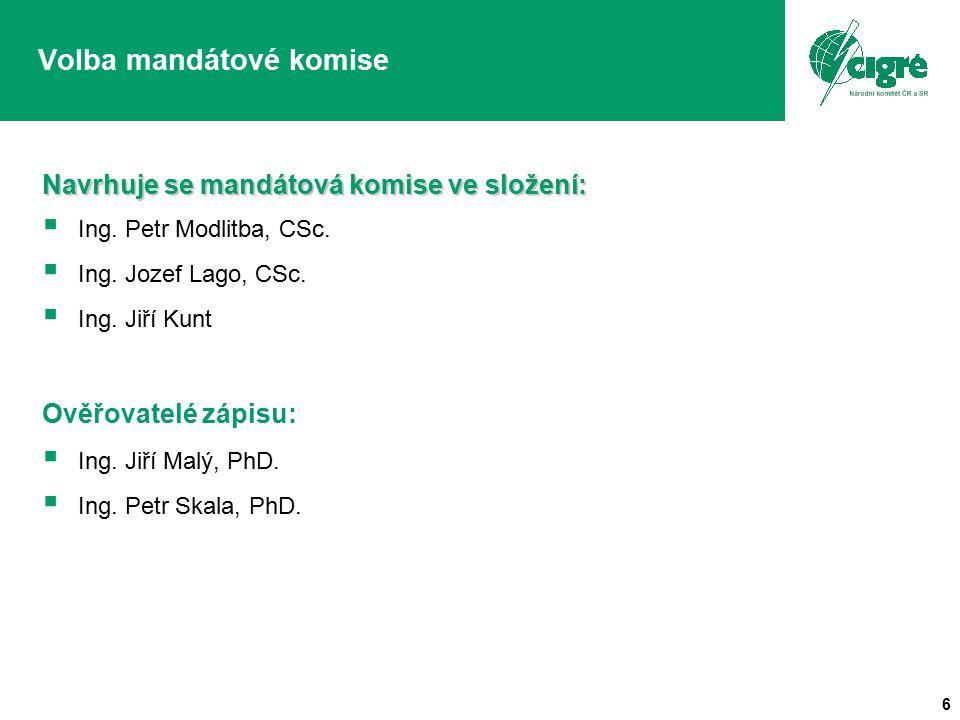 Volba mandátové komise