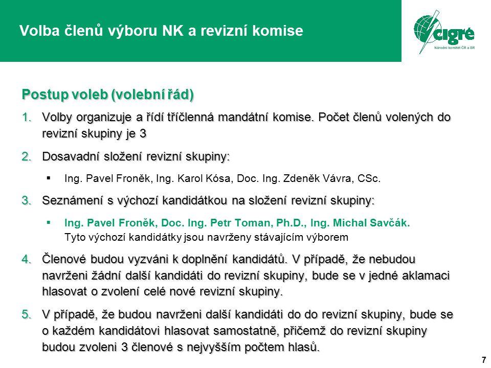 Volba členů výboru NK a revizní komise