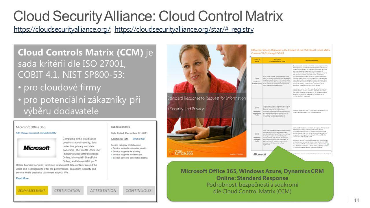 Cloud Security Alliance: Cloud Control Matrix