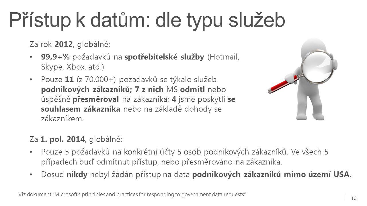 Přístup k datům: dle typu služeb