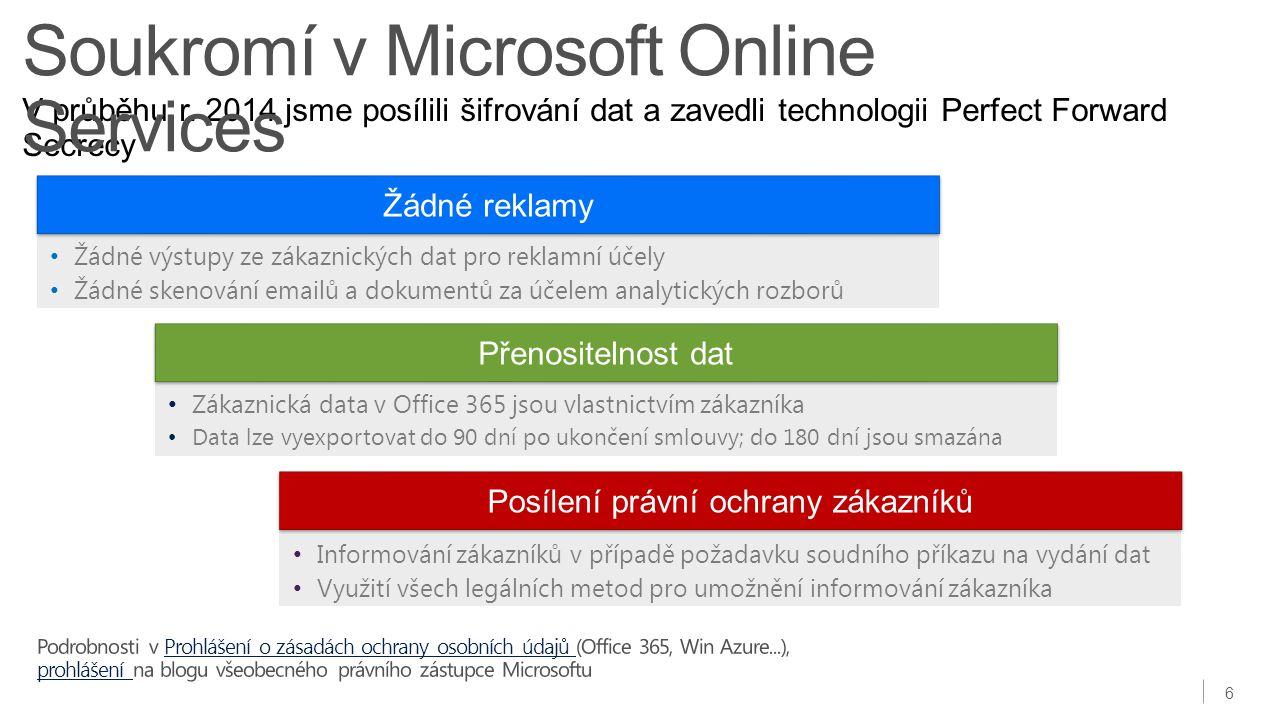 Soukromí v Microsoft Online Services