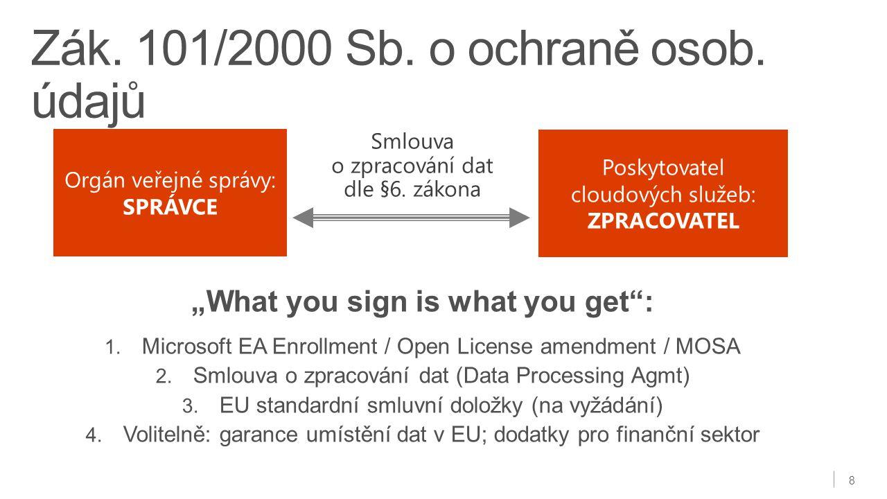 Zák. 101/2000 Sb. o ochraně osob. údajů