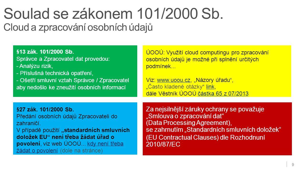 Soulad se zákonem 101/2000 Sb. Cloud a zpracování osobních údajů