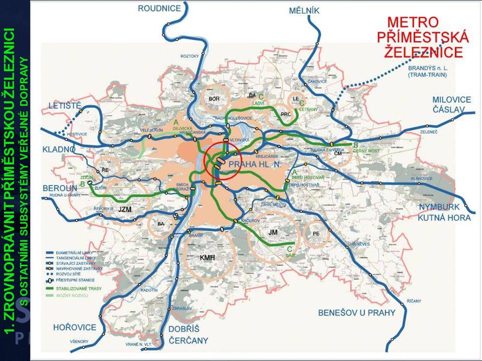 """""""průjezdný model příměstské železnice"""