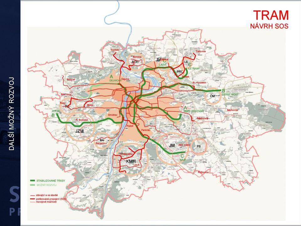 """""""průjezdný model příměstské železnice DALŠÍ MOŽNÝ ROZVOJ"""