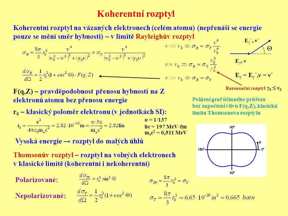 Koherentní rozptyl Koherentní rozptyl na vázaných elektronech (celém atomu) (nepřenáší se energie.