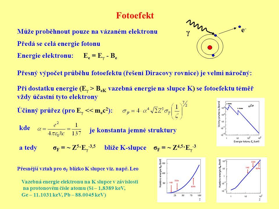 Fotoefekt e- γ Může proběhnout pouze na vázaném elektronu