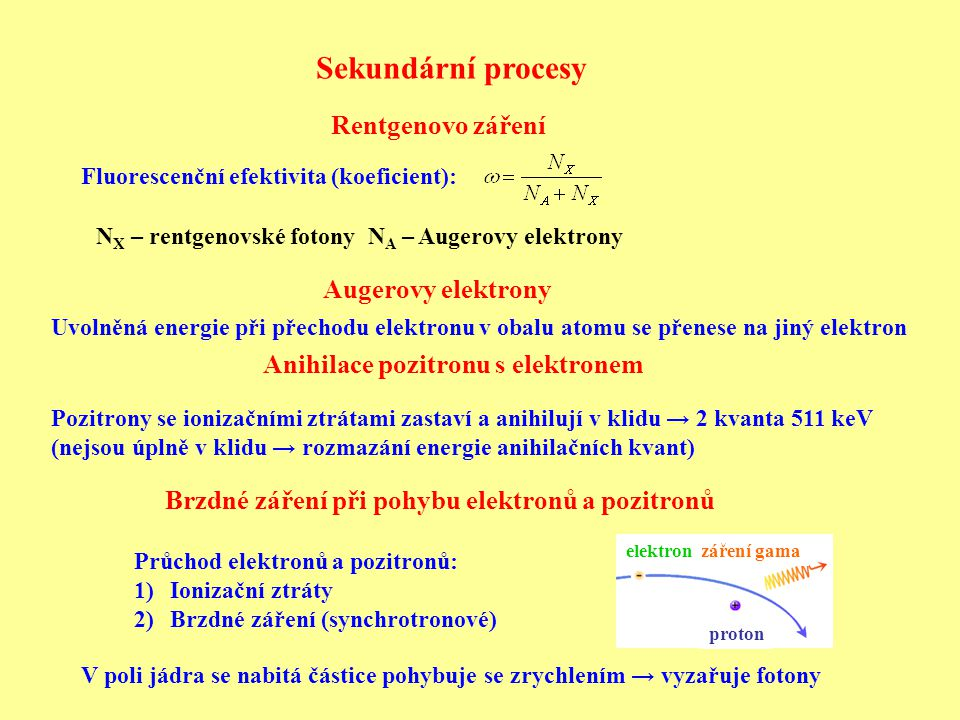 Sekundární procesy Rentgenovo záření Augerovy elektrony