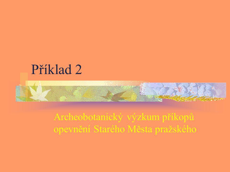 Archeobotanický výzkum příkopů opevnění Starého Města pražského