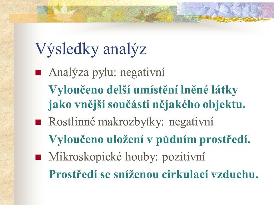 Výsledky analýz Analýza pylu: negativní