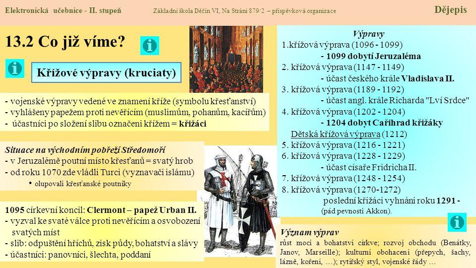 13.2 Co již víme Křížové výpravy (kruciaty) Výpravy