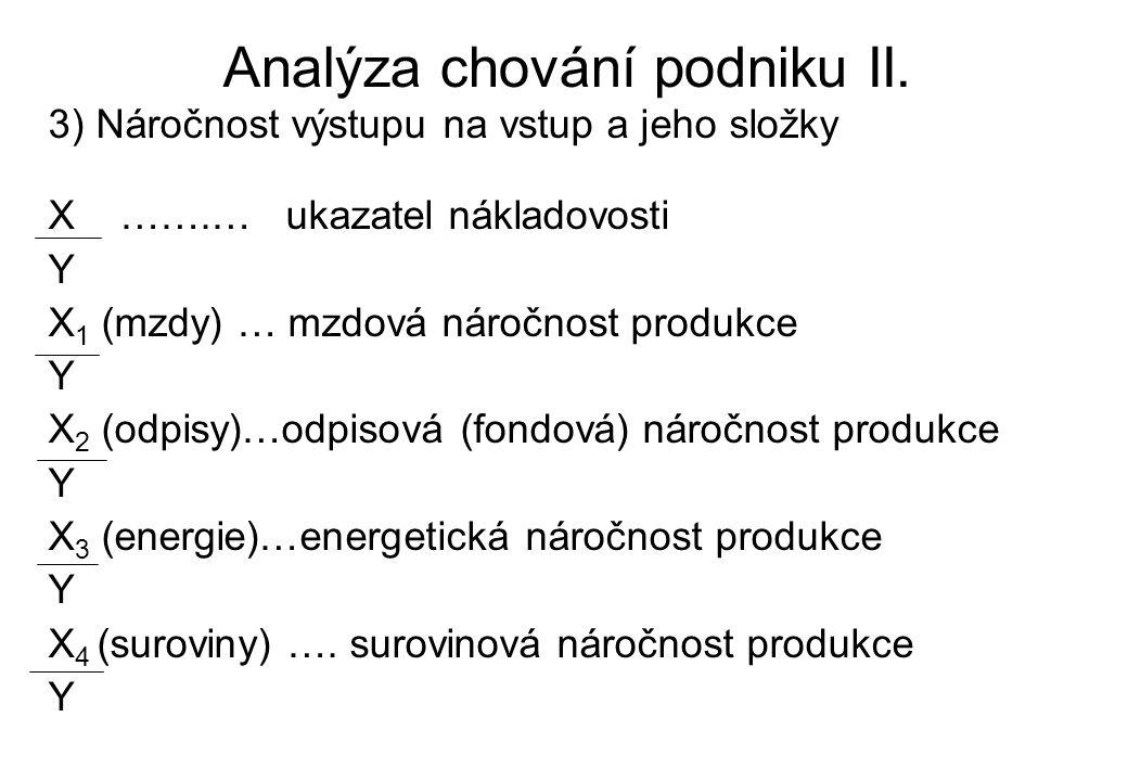 Analýza chování podniku II.
