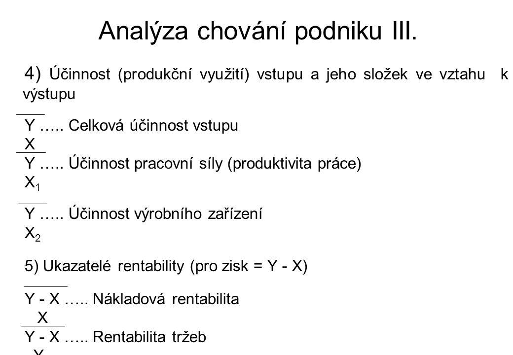 Analýza chování podniku III.