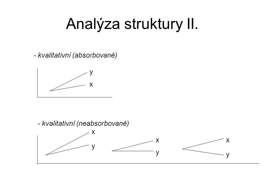 Analýza struktury II. - kvalitativní (absorbované) y x